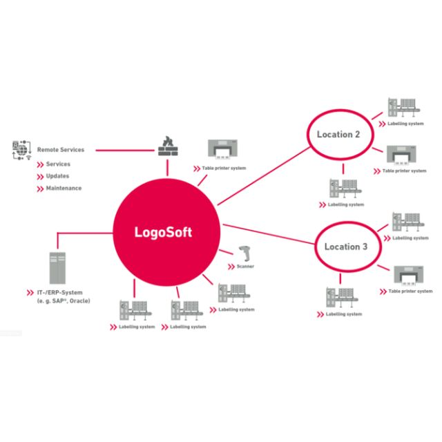 LogoSoft