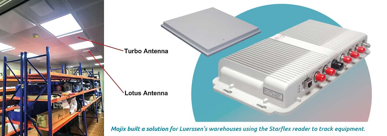 RFID and GPS Based Asset Tracking Solution for Lürssen