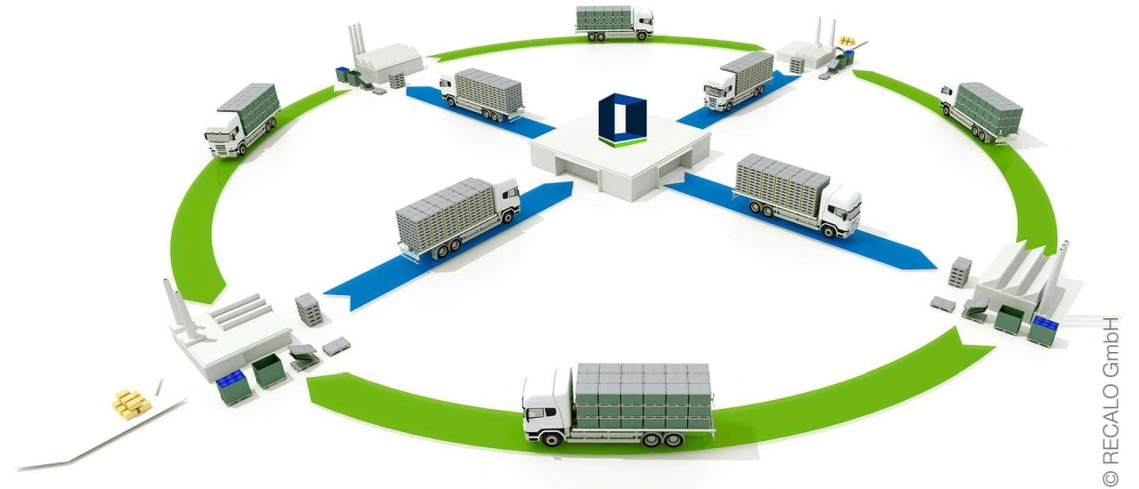Smart Returnable IOT Transport Items Optimize Processes