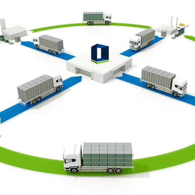 Smart Returnable IOT Transport Items Optimize Processes